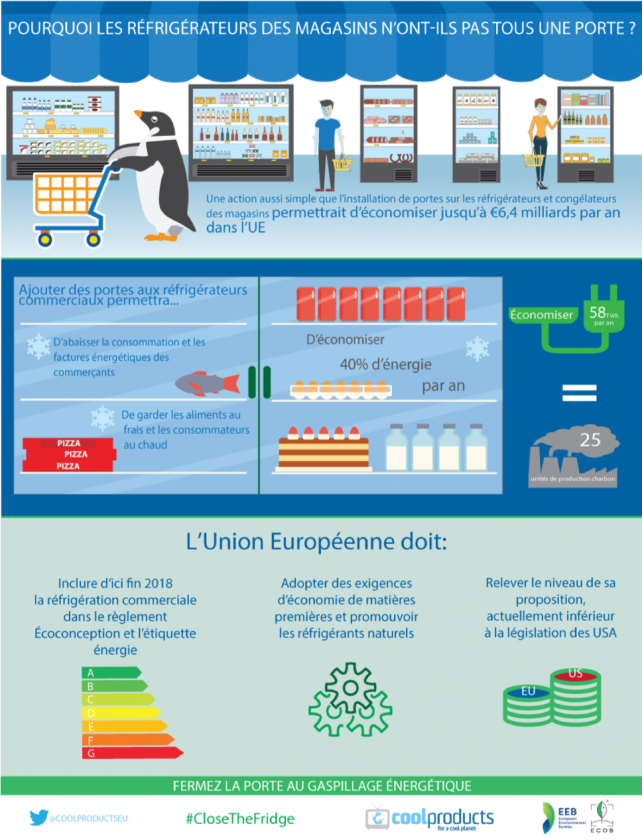 infographie_fridges_fr