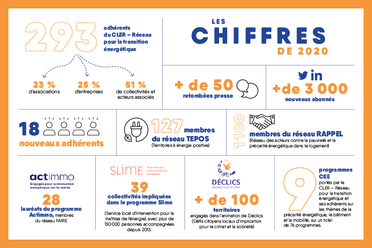 chiffres-ra-cler